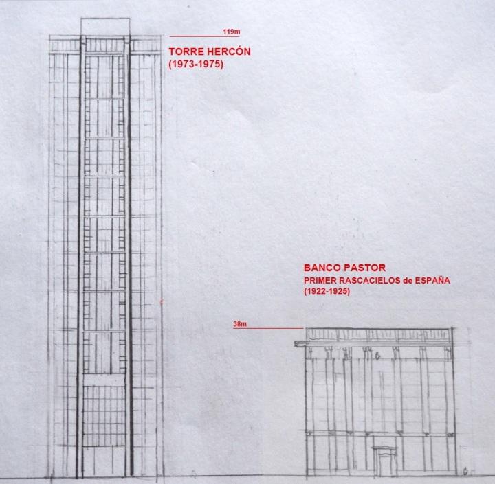 alzado-torre-hercon-banco-pastor-primer-rascacielos-españa