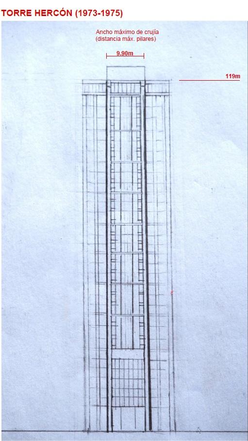 torre-hercon-esbeltez